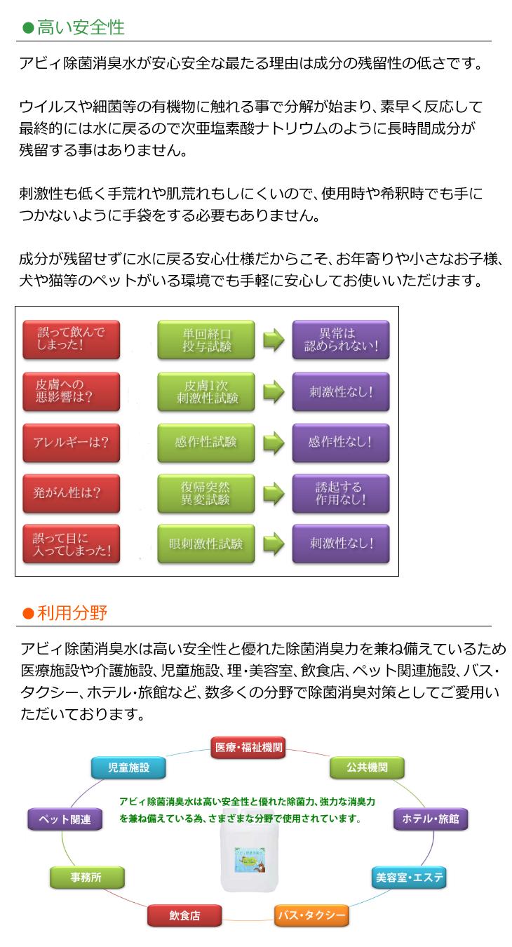 アビィ除菌消臭水カテゴリ説明3